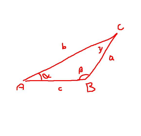 finne venner erfaring med trekant
